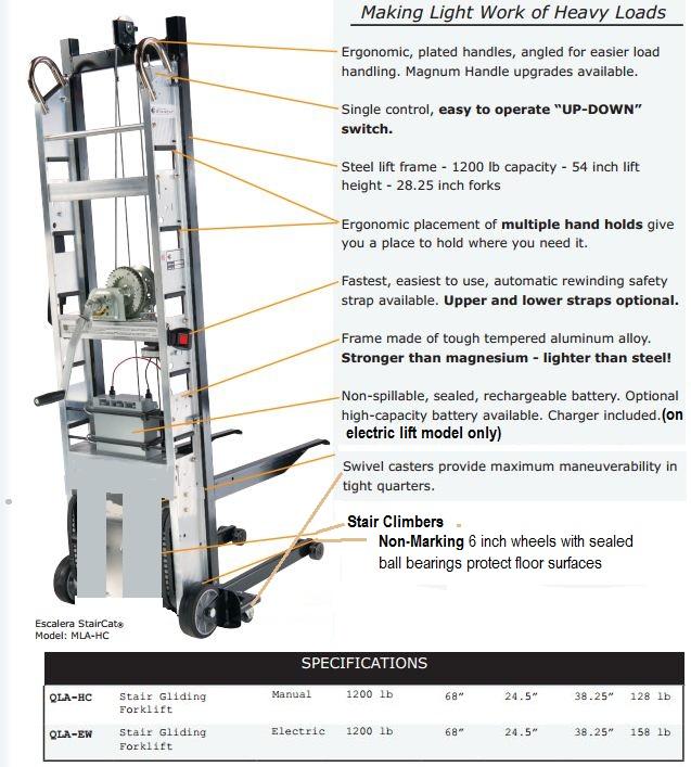 Escalera Motorized Stair Climber Hand Truck - Photos Freezer and