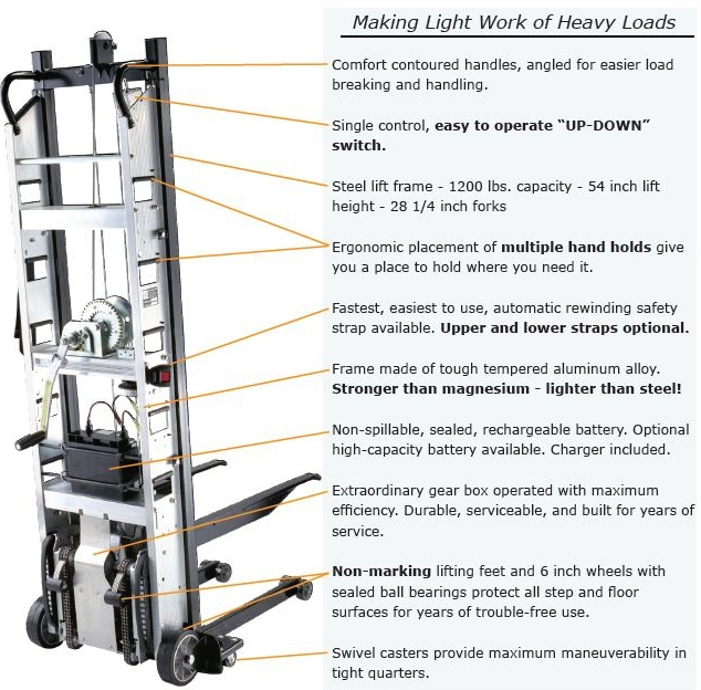 Escalera Motorized Stair Climber With Forklift Handtruck