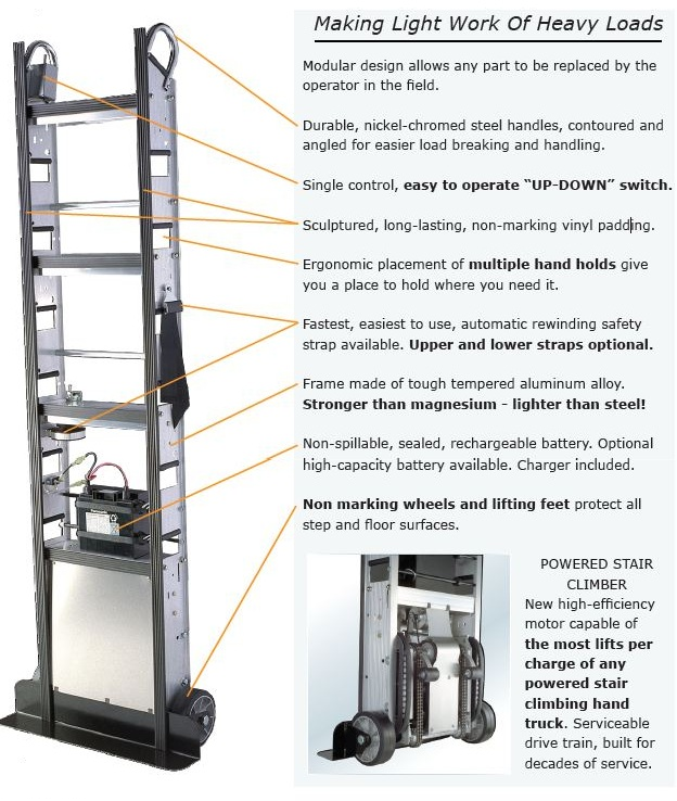 Escalera Staircat Powered Stair Climber Hand Truck