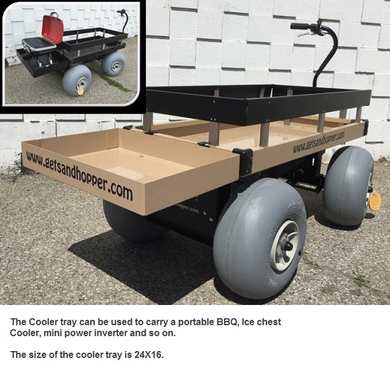 "Electric Battery Powered Beach Wagon 30"" x 48"""