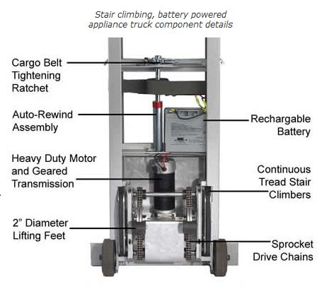 Wesco stair king powered appliance handtruck stairclimber for Motorized stair climbing dolly