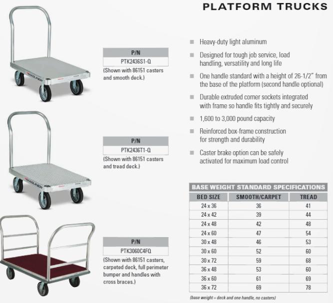 Build Your Own Platform Cart