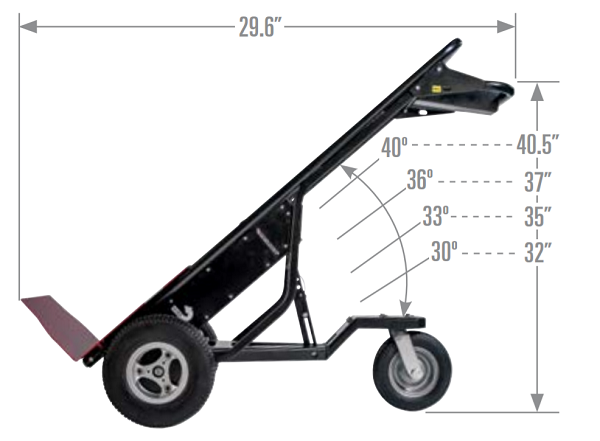 Motorized Hand Truck Specs Beccfa C on Motorized Trailer Dollies Electric