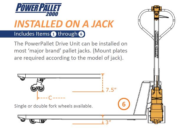 PowerPallet Manual Pallet Jack Converter on