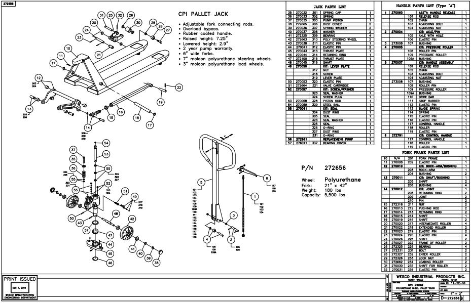 Wesco CPI Economy Pallet Jack 3