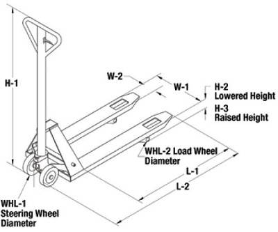 Types Of Mhes Part 1 besides P3407E10 in addition Yale Pallet Jack Battery Wiring Diagram in addition Toyota Forklift Year additionally Harrington Chain Hoist Wire Diagram. on electric powered pallet jack