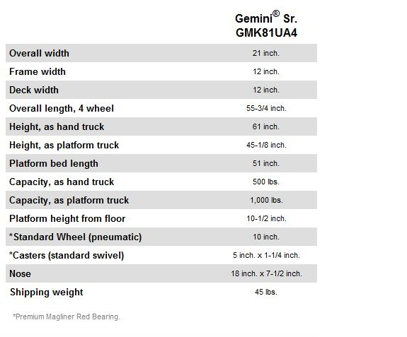 specs for gemini magliner