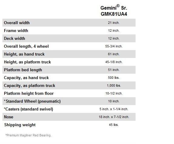 specs for gemini magliner