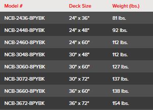 Little Giant Steel Deck Platform Truck 3