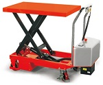 """NOBLELIFT 1650 lbs Capacity Electric Battery Power Lift Single Scissor Lift Table 20"""" x 39"""" with 38"""" Lift"""