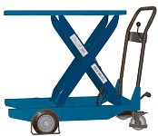 Hand Operated Single Scissor Lift Table